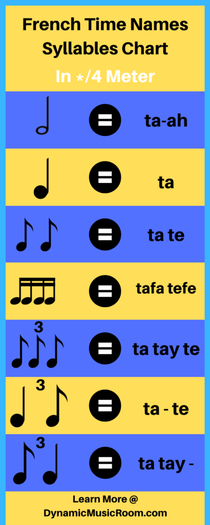 image french time names syllables chart