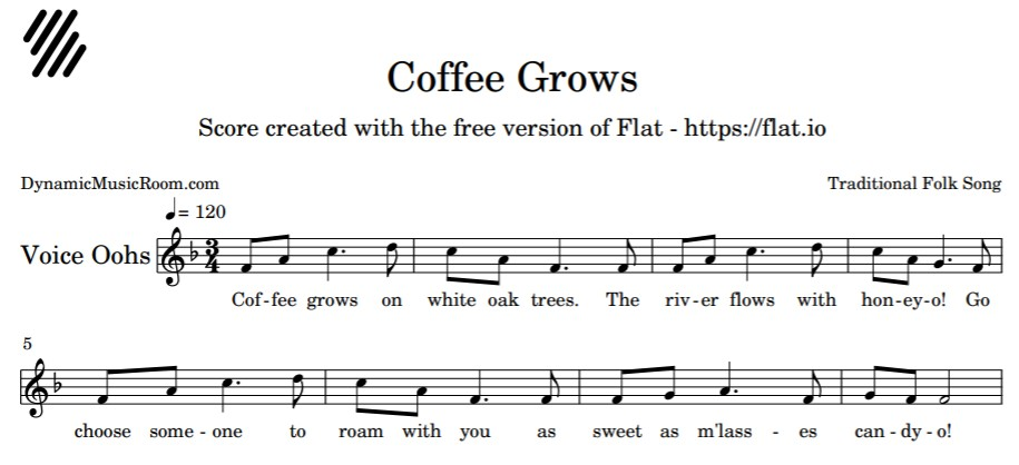 image coffee grows note 1