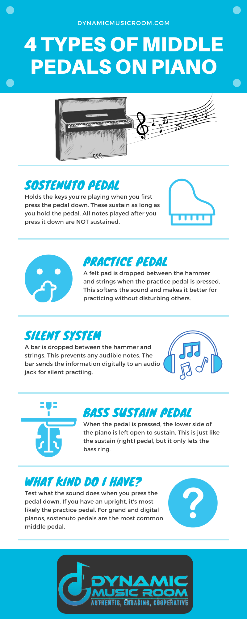 image 4 types of middle pedals on piano infographic