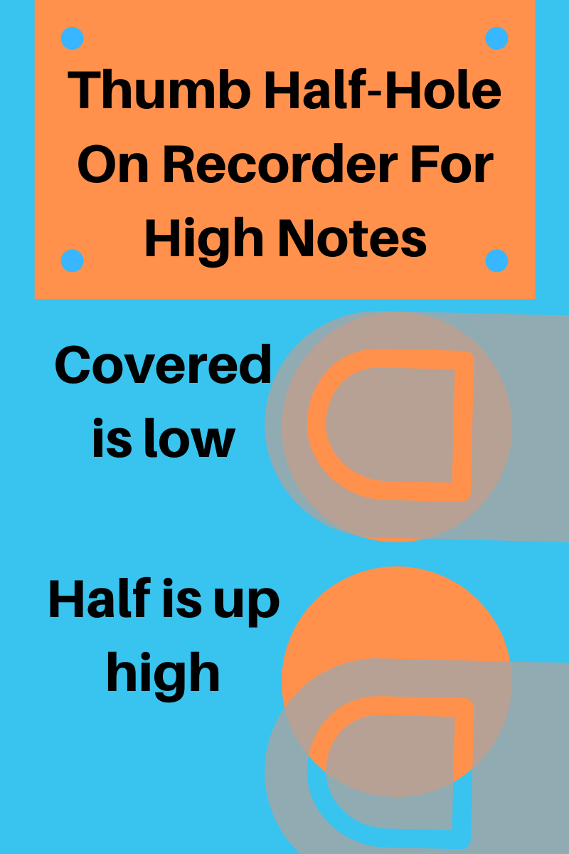image half-hole for high recorder notes