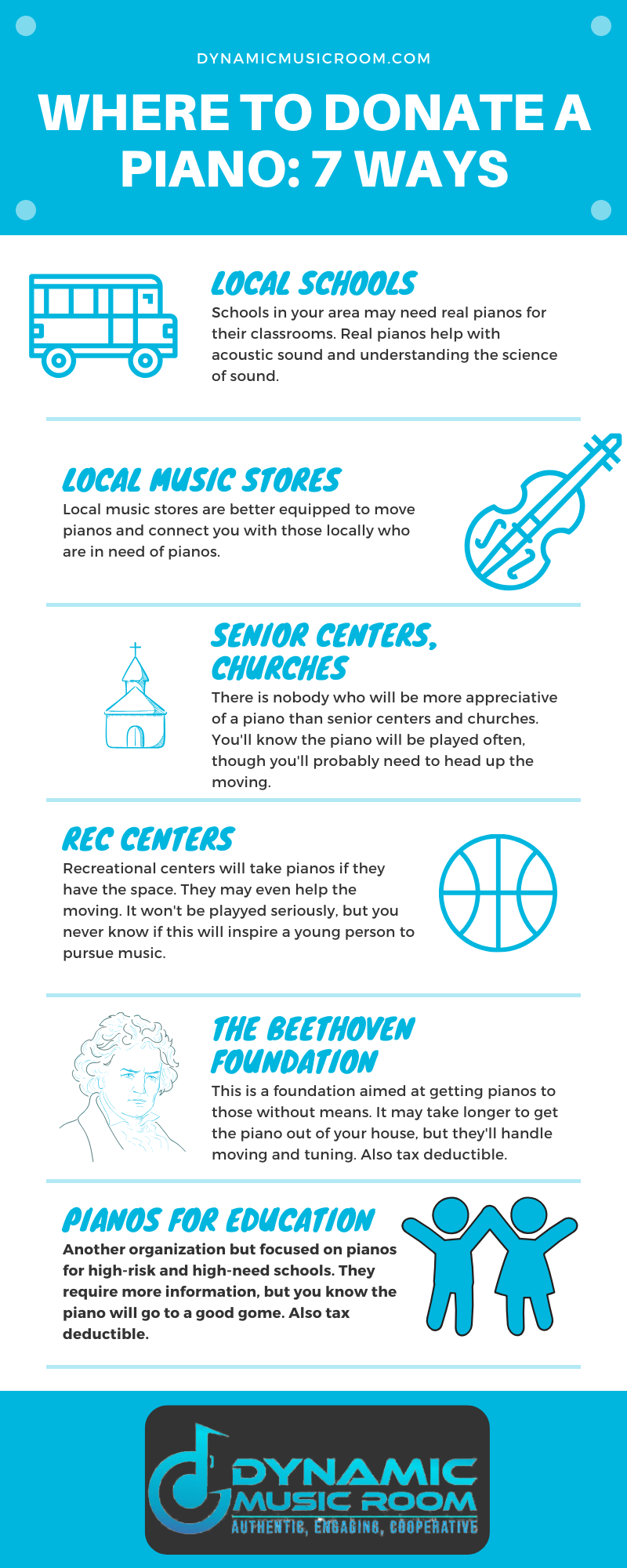 image where to donate a piano: 7 ways infographic