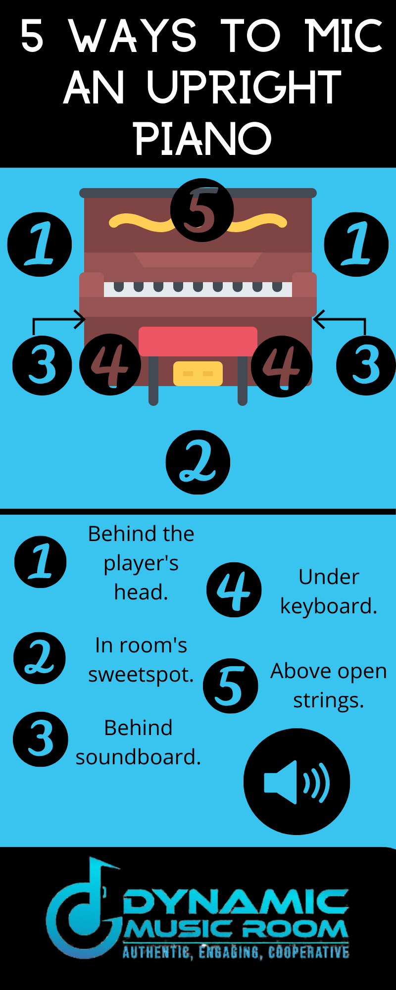 image 5 ways to mic an upright piano