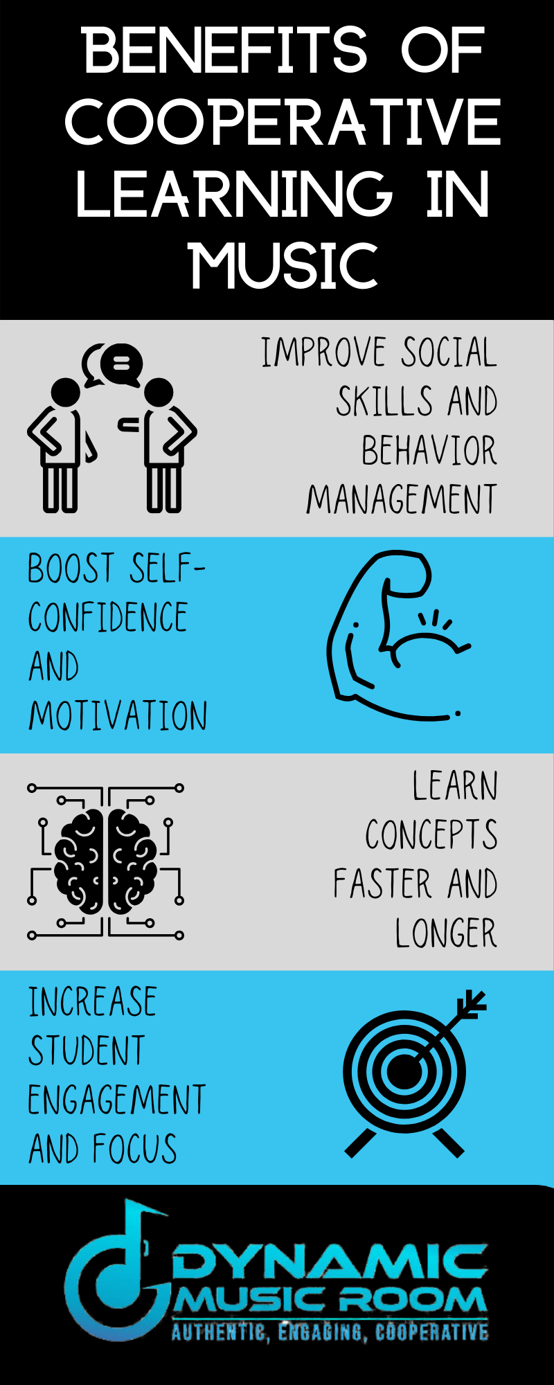 image benefits of cooperative learning in music infographic