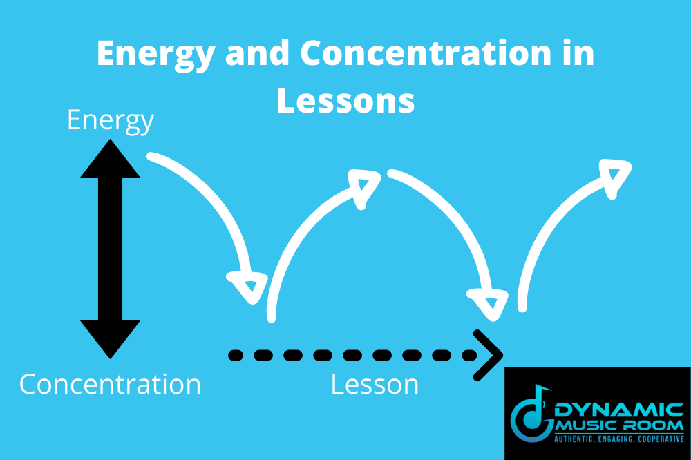 energy and concentration in lessons elementary general music